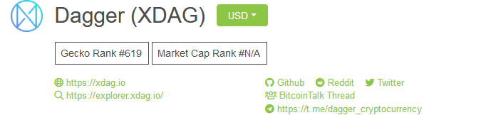Coingecko rank